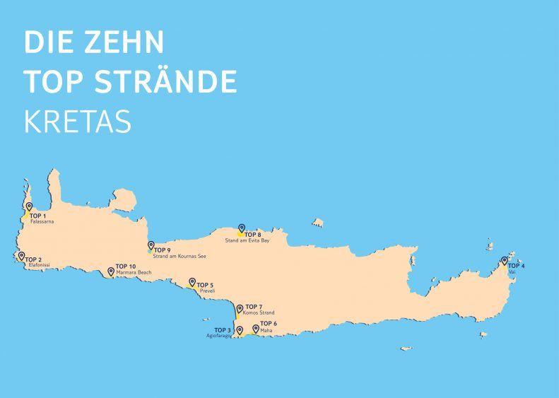 Die Top 10 der schönsten Strände auf Kreta zum ausdrucken