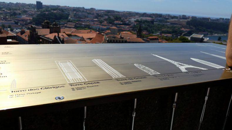 Im Vergleich zum Rest erscheint der Torre dos Clerigos eher klein, liefert aber dennoch einen imposanten Blick auf Porto