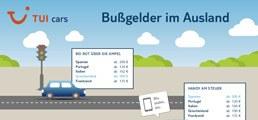 Infografik: Bußgelder im Ausland von TUI Cars